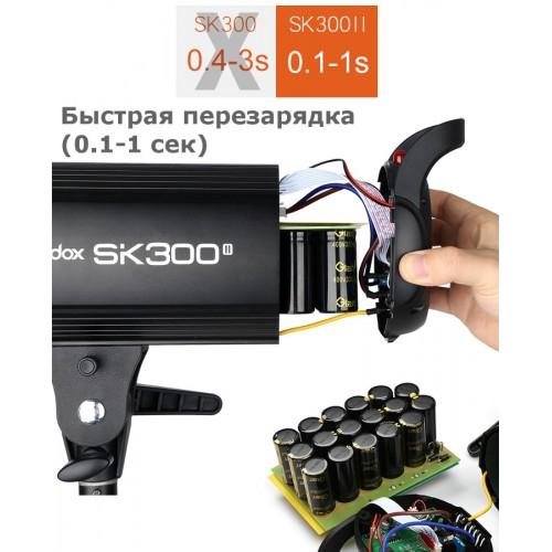 Импульсная вспышка Godox SK300 II