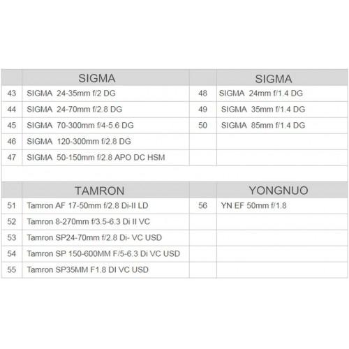 Переходник Viltrox Canon EF-EII Sony